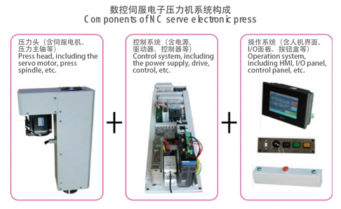 BG09SF系列精密伺服压力机